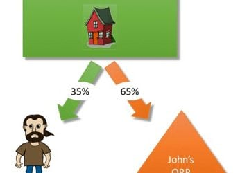 Want to Double Your Real Estate Investment Return? Easy! Use a Tax-Efficient 401K Strategy